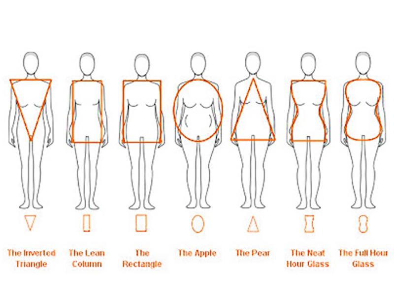 Gaun Pengantin berdasarkan Bentuk Tubuh